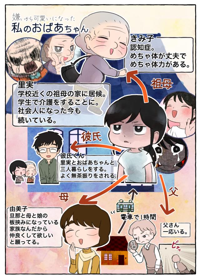 キャラ紹介2(修正).png
