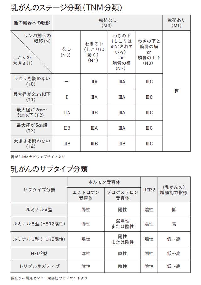 病気の値段がわかる本-002-083.jpg