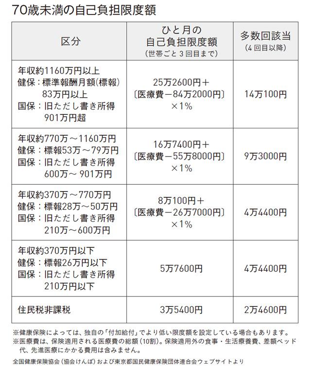 病気の値段がわかる本-004-173.jpg