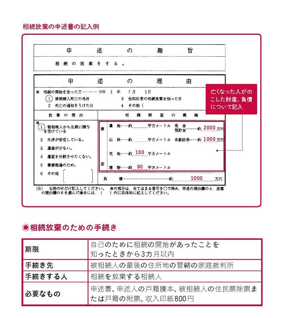 2_もしもの時の手続き・相続完全ガイド_ページ_059.jpg