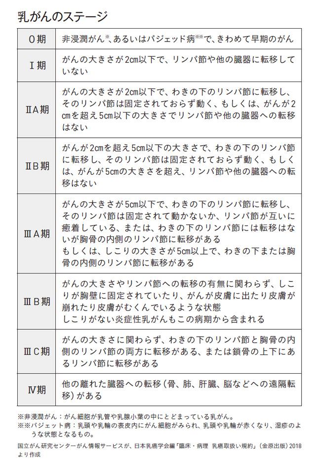 病気の値段がわかる本-002-082.jpg
