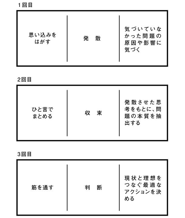 mondai_P101.jpg