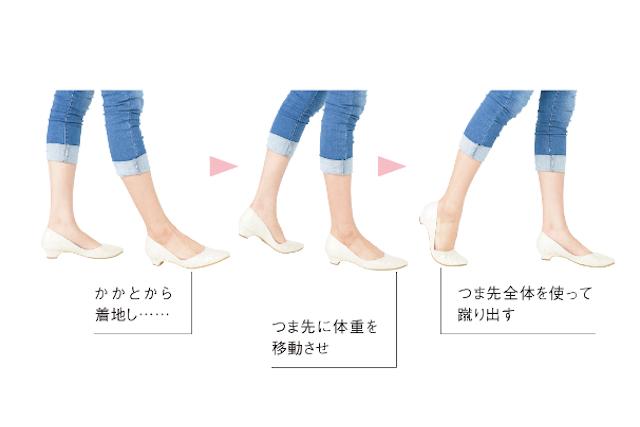 「かかと、土踏まず、つま先」の順に重心をスイング!美しく見える歩き方「スイング歩行」とは