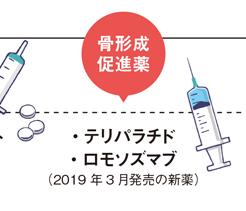 2019年3月には新薬も登場!「骨粗鬆症」の治療法