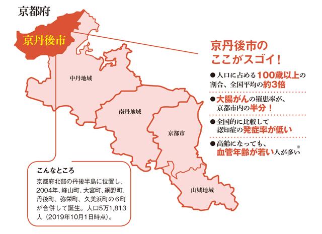 100歳超えが全国平均の約3倍!「長寿の町・京丹後市」の昔ながらの食生活とは?