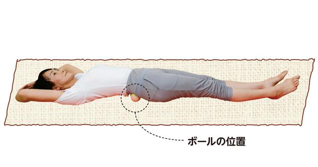 全身のバランスを整える腰痛ケアの基本!「仙腸関節ボール体操」/腰椎分離症・すべり症を体操で治す!