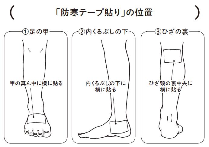 血管から熱を逃がさない!「足の3カ所」に貼るだけ冷え対策「防寒テープ貼り」のススメ