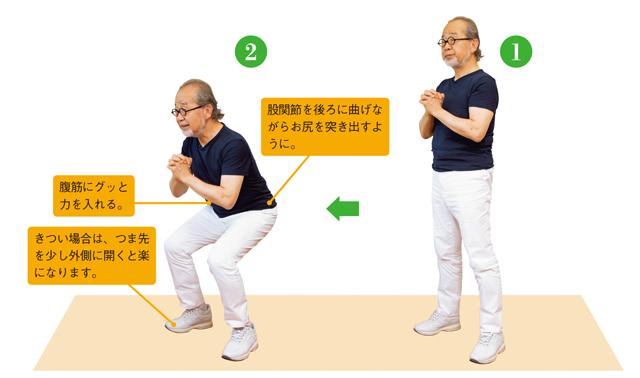 67歳で筋トレを始めて人生が変わった!鎌田實さん「カマタ式スクワット」のススメ