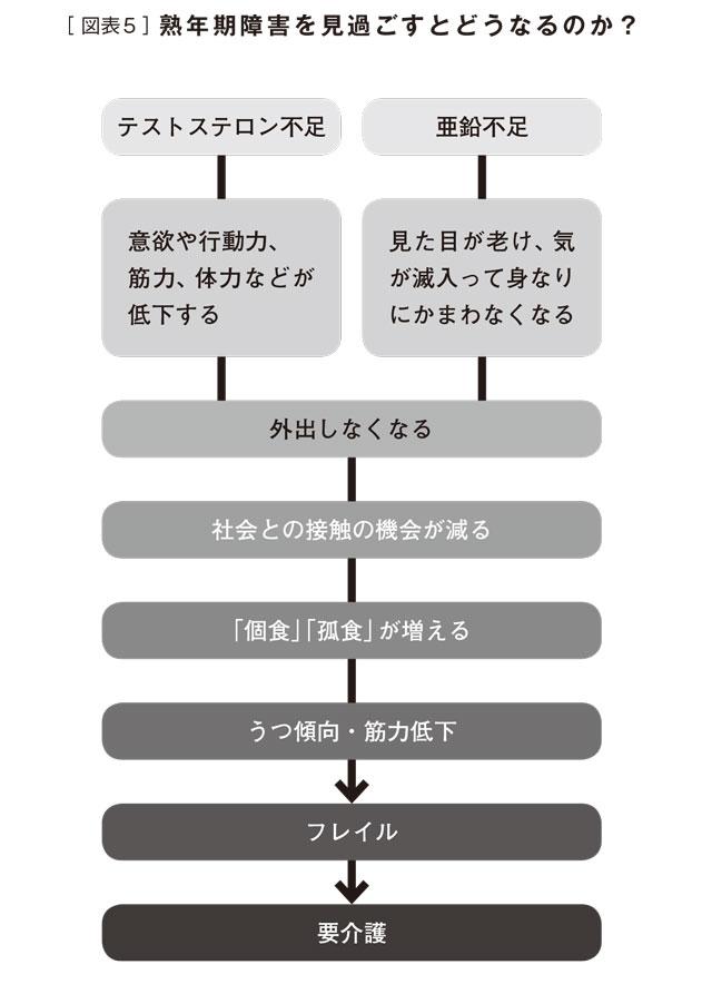 熟年期障害_1章-19.jpg