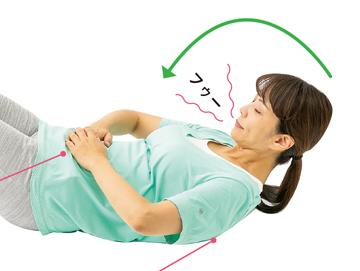 一日おきの「1分筋トレ」で腹筋&下半身強化! 坐骨神経痛にならない体に!
