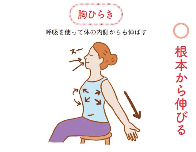 「ストレッチ」とは違います。理学療法士考案の「胸ひらき」が肩こり&片頭痛にいい理由