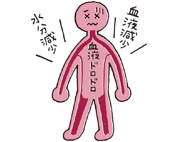 熱中症や脳梗塞の原因に! 体温上昇で血液中の水分が減る「ドロドロ血」の怖さ