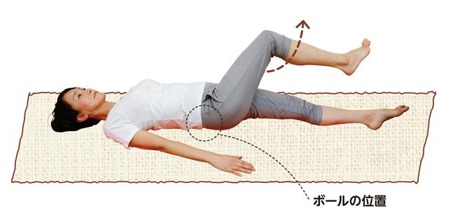 おしりの筋肉や靭帯を柔らかく!「足上げボール体操」/腰椎分離症・すべり症を体操で治す!