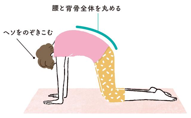 腰をゆるめて「脊柱管狭窄症」を改善へ! 1セット1分、1日3セット「脊柱管1分体操」