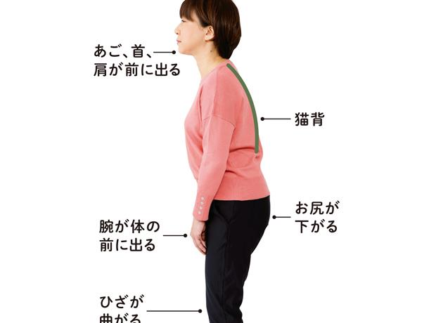 腰痛には共通する原因あり。これができないと腰痛予備軍かも...?