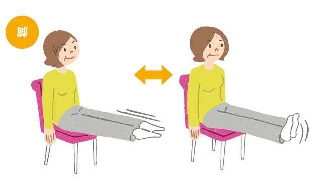 座ったままできる「筋弛緩法」でリラックス&快眠へ!/不整脈