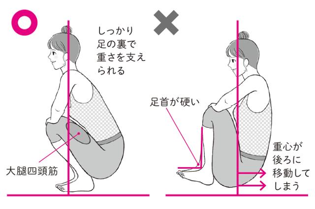 体が硬いと腰痛になる?トレーナーが伝えたい腰の痛みの原因