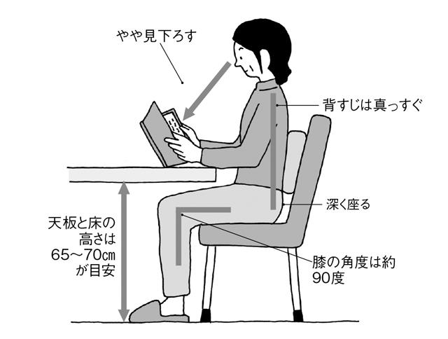 正しい立ち方座り方と、仕事や家事の合間の簡単ストレッチで「肩こり」予防!