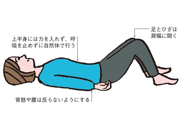 早い人は1か月で「尿漏れ」改善! 自宅でできる「骨盤底筋」トレーニング