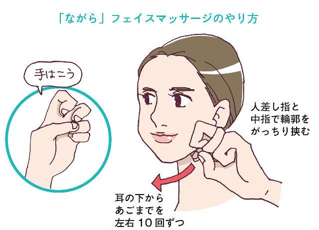 顔のたるみはデブの始まり...通勤電車で毎日できるおなかと小顔のエクササイズ