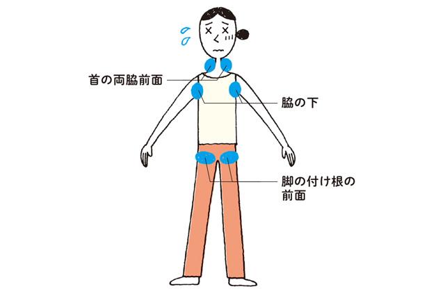「自力で水を飲ませる」ことをやってみて! 覚えておきたい「熱中症」の応急処置