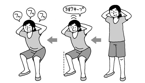 さっそく実践! 骨盤底筋を鍛えるトレーニング/尿漏れ解消(4)
