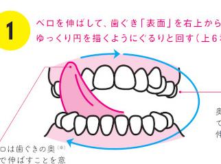 たった1分で歯周病や口臭を予防!効果絶大「殺菌ベロ回し」のスゴさ
