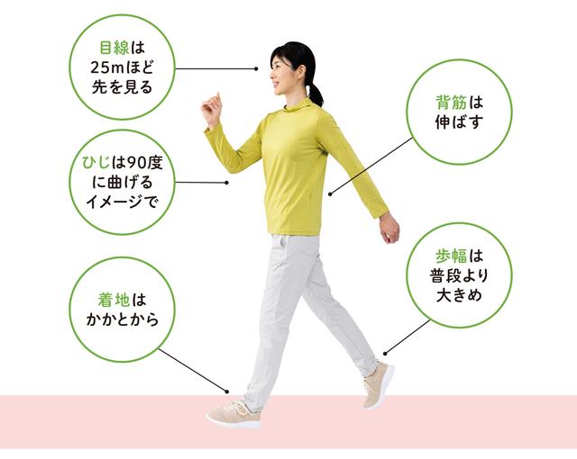 ウォーキング用ポールを使って効果アップ! 「食後のこま切れウォーキング」で糖尿病予防