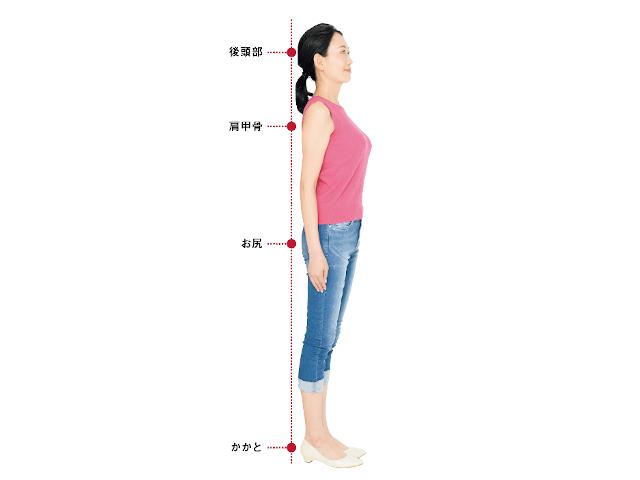「キレイな歩き方」は立ち姿で決まります。ウォーキングのプロが教える基本姿勢「壁立ち」