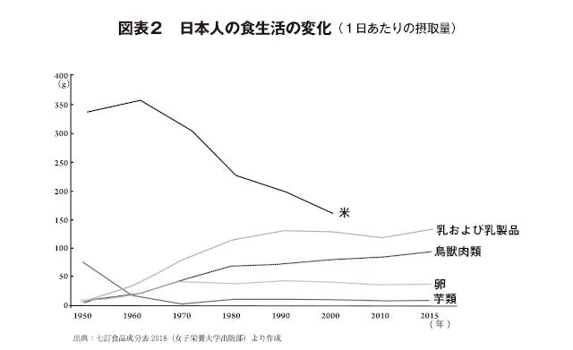 長寿化の一方で、実は「若死に」も増えている日本。名医が考えるその理由とは...⁉