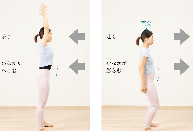 呼吸を整え気を集める! 体の不調が整う「タイチエクササイズ」3つの基本