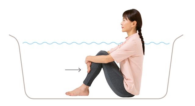 正座するとひざが痛む人に。負担の少ない「お風呂の中でひざ曲げトレーニング」のススメ