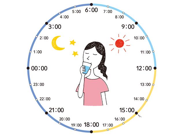 のどが渇く前に「コップ半分の水」を飲みましょう/熱中症予防の新習慣(2)
