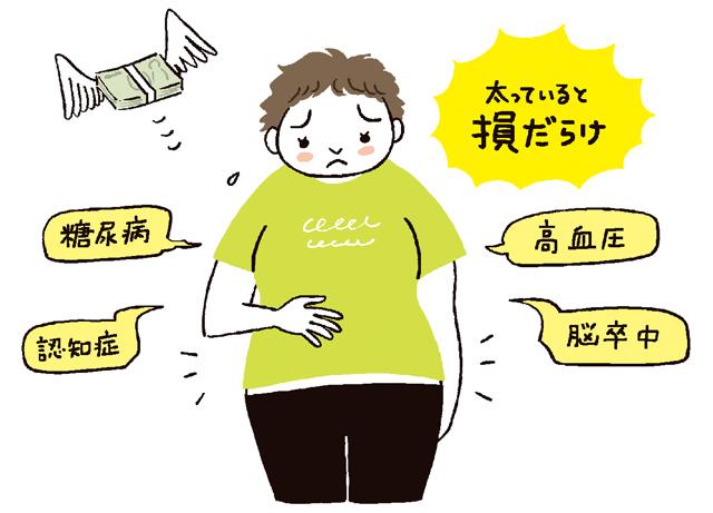 目指せ、おなかマイナス5センチ! いつの間にか「内臓脂肪」が減っていく新習慣【まとめ】
