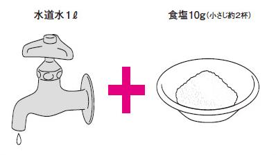 自分で簡単に作れます。体の不調の予防・改善してくれる「鼻うがい」用の食塩水の作り方