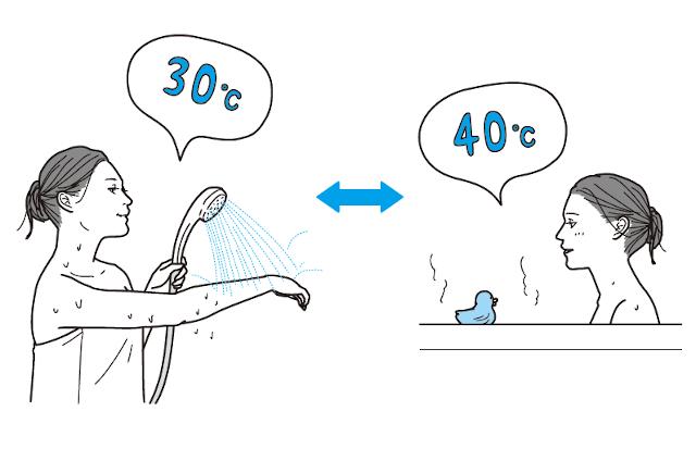 40℃に3分、30℃に30秒。アスリートも疲労回復に使う「温冷交代浴」って何?