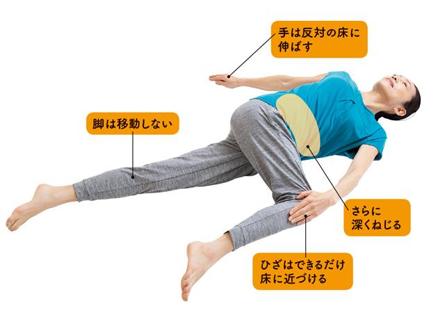 過度な運動は疲れの元! 楽に動ける体は「緩やかな体操」で保ちましょう/若返り健康法
