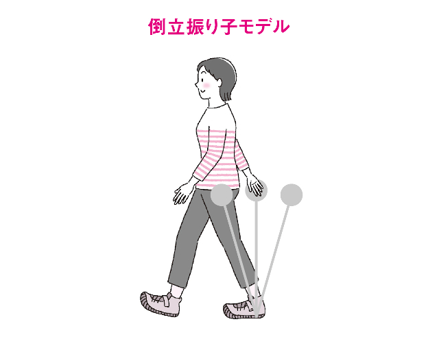 低いソファから立つのが苦手・・・ならすぐに「バランス能力」をチェック/転ばない体を2カ月でつくる