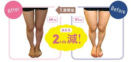 運動すると逞しくなってしまう...そんな太ももに隙間が! ストレッチのやせ効果/激やせストレッチ(3)