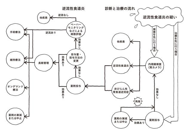 gyakuryu_003_121.jpg
