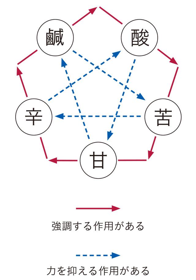 yakuzen_005_115.jpg