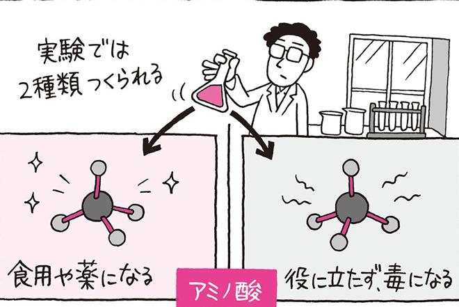 生命の不思議な「好き嫌い」。 選別されるアミノ酸の謎/身近な科学
