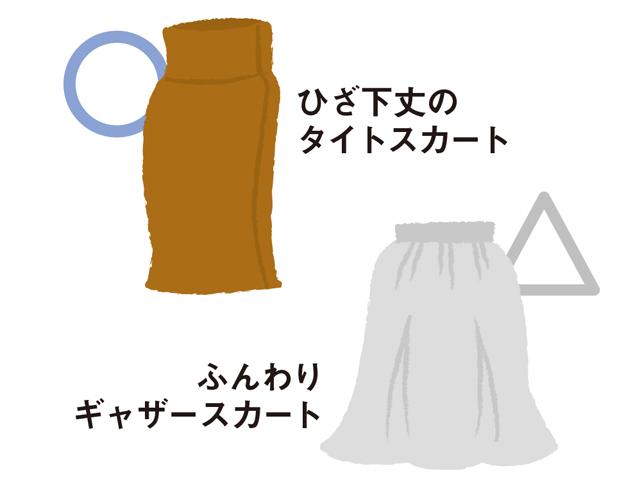 18a0911590f72 カットソー、ブラウス...4つのアイテム別「捨て時服」の見極め方