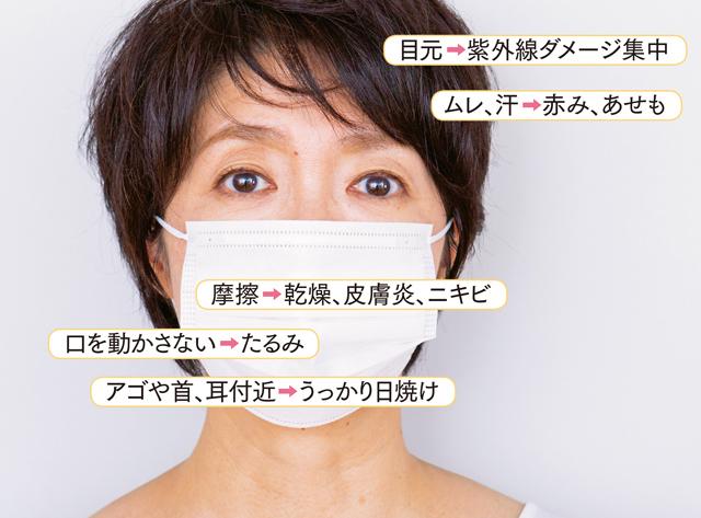 マスクによる肌トラブルも改善! 夏のダメージを解消する「保湿の極意」【まとめ】