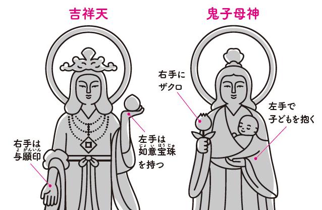 ご存じですか? 子どもの守り神「鬼子母神」の本当は怖~いエピソード