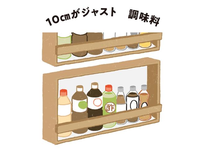 近藤典子さんが指摘「見落としがちな収納スペースの奥行き。ぜひ見直しを!」