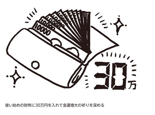 長 財布 お札 の 入れ 方