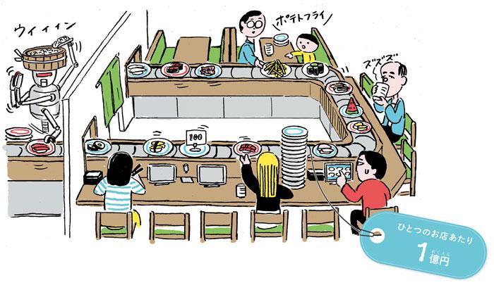 回転寿司店はお店を作るのに1億円以上! でも1皿100円で食べられるワケ/モノのねだん事典