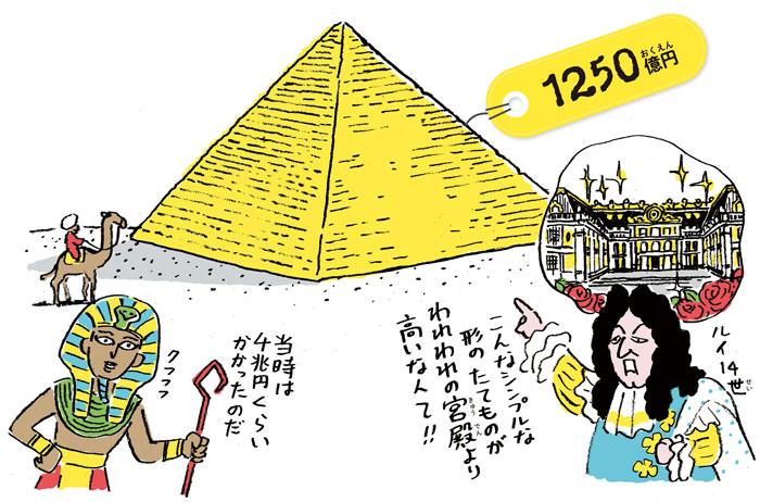 エジプトのピラミッドと新国立競技場 。総工費はどちらが高い!?/モノのねだん事典