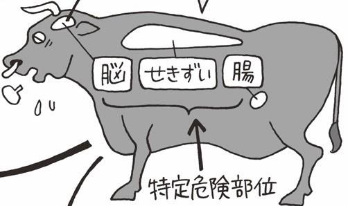 牛丼店から牛肉が消えた日。牛BSE感染騒動/2001(平成13)【平成ピックアップ】